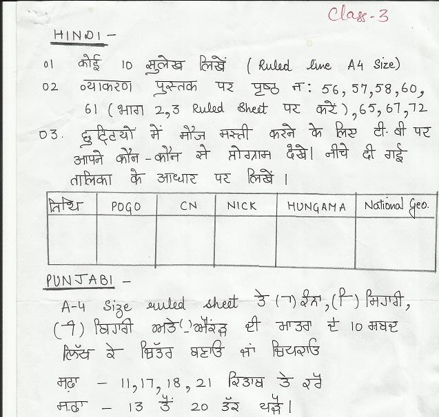 Cbse Holiday Homework Class 9th / Cheap Assignment Writing